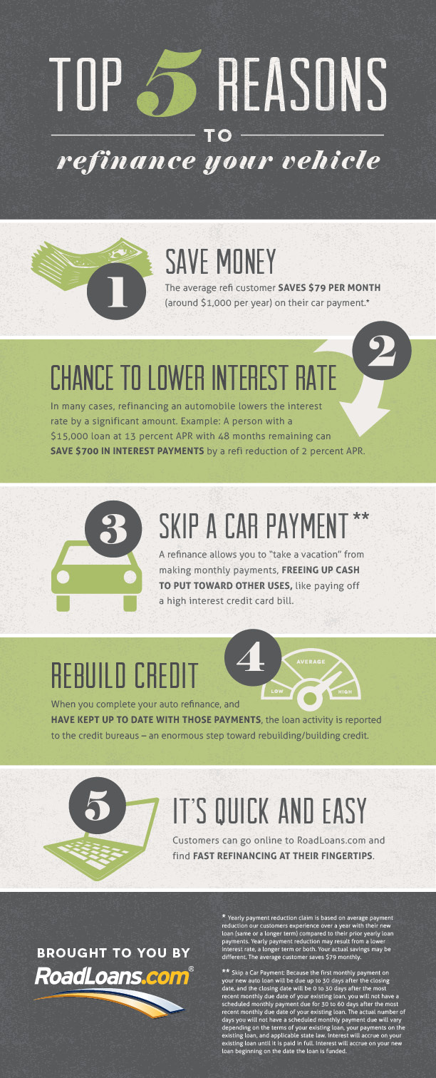 Top 5 reasons to refinance a car or truck