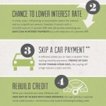 Top 5 reasons to refinance a vehicle [Infographic]