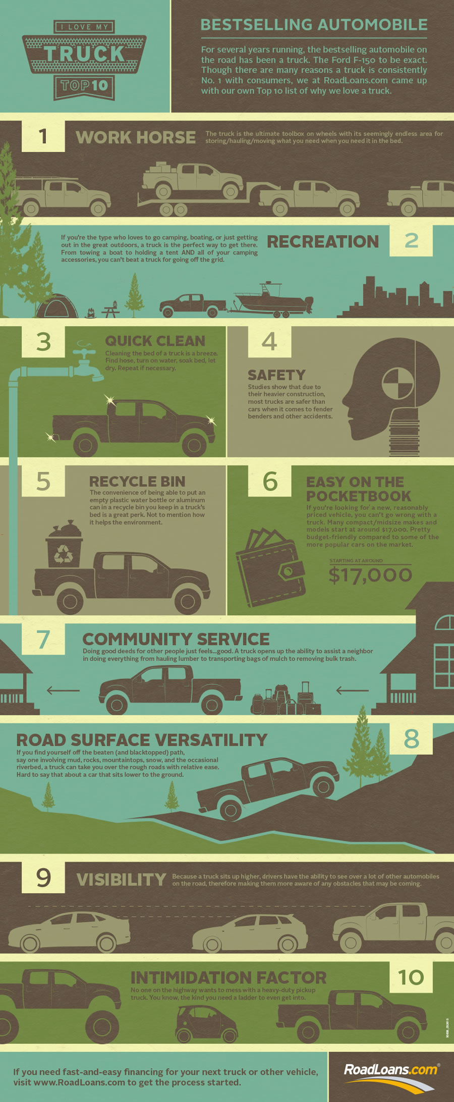 Roadloans Bad Credit Auto Loans >> Infographic: 10 reasons we love a truck | RoadLoans