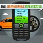 Distracted driving a holiday season hazard?