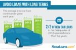 How To Avoid Bar Car Loans
