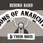 Behind Bars: Sons Of Anarchy and Their Bikes