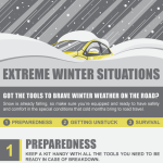 How to tackle extreme winter driving situations