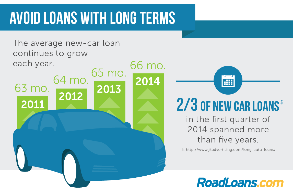 6-ways-to-avoid-a-bad-car-loan-updated-3