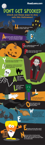 A trick-or-treating checklist to keep your little horrors safe