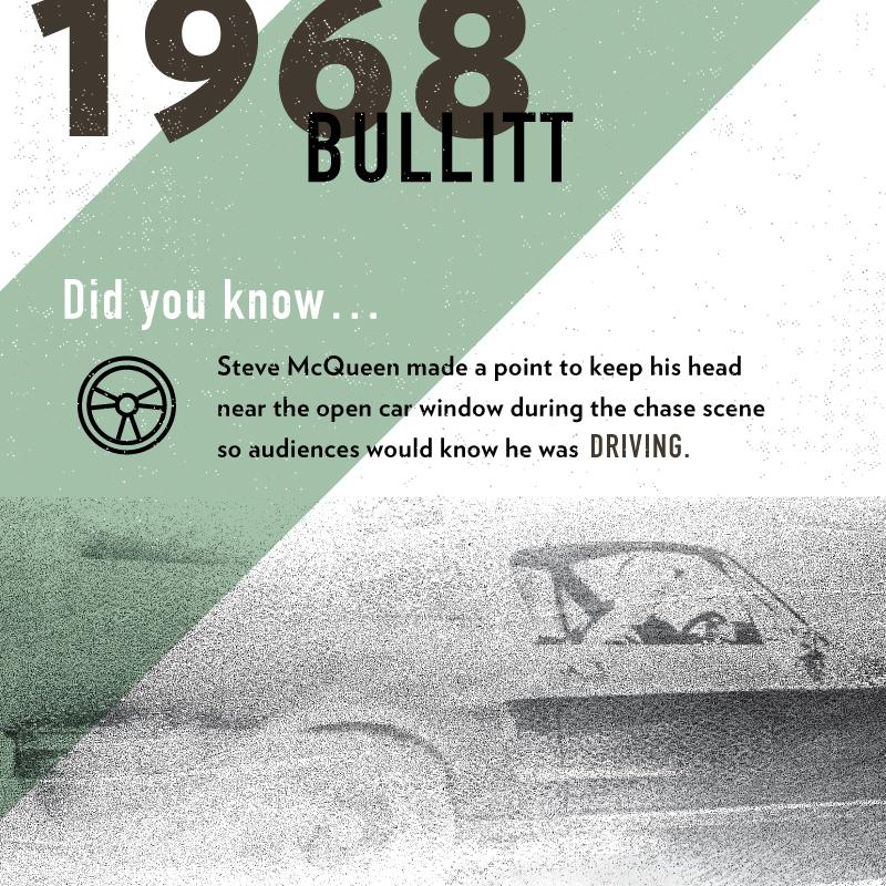 """Ford Mustang in """"Bullitt"""""""