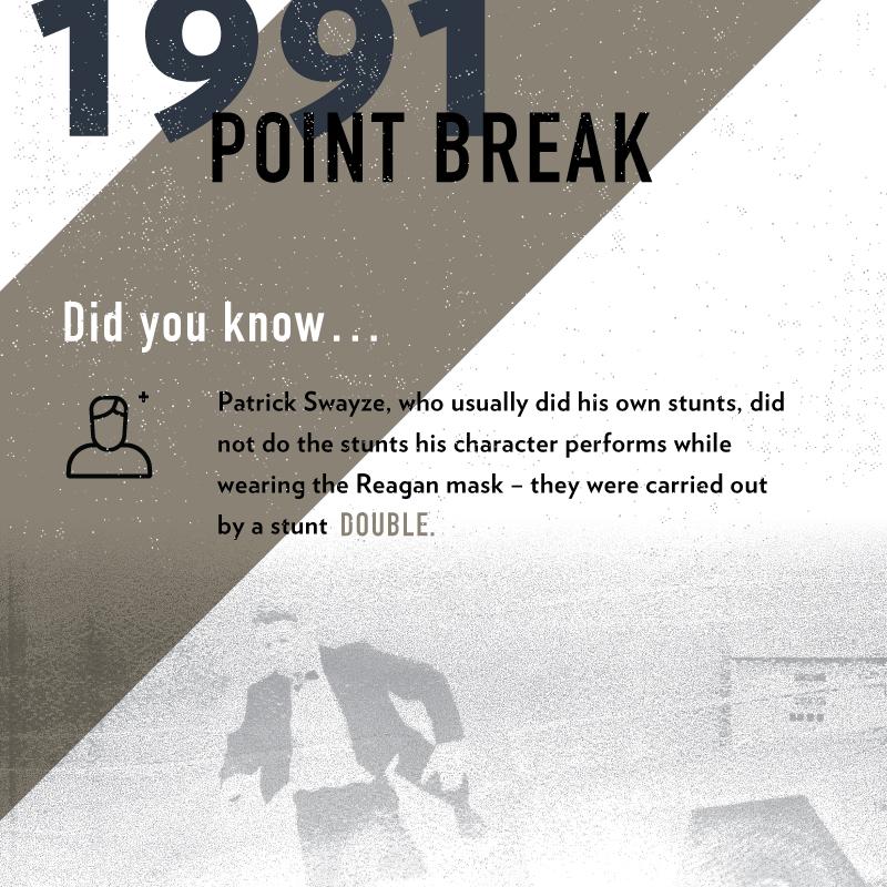"Bank robber running in ""Point Break"""