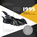 The evolution of the Batmobile from comic books to 'The Lego Batman Movie'