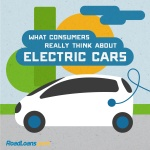 Ready to plug in? What consumers really think about electric cars