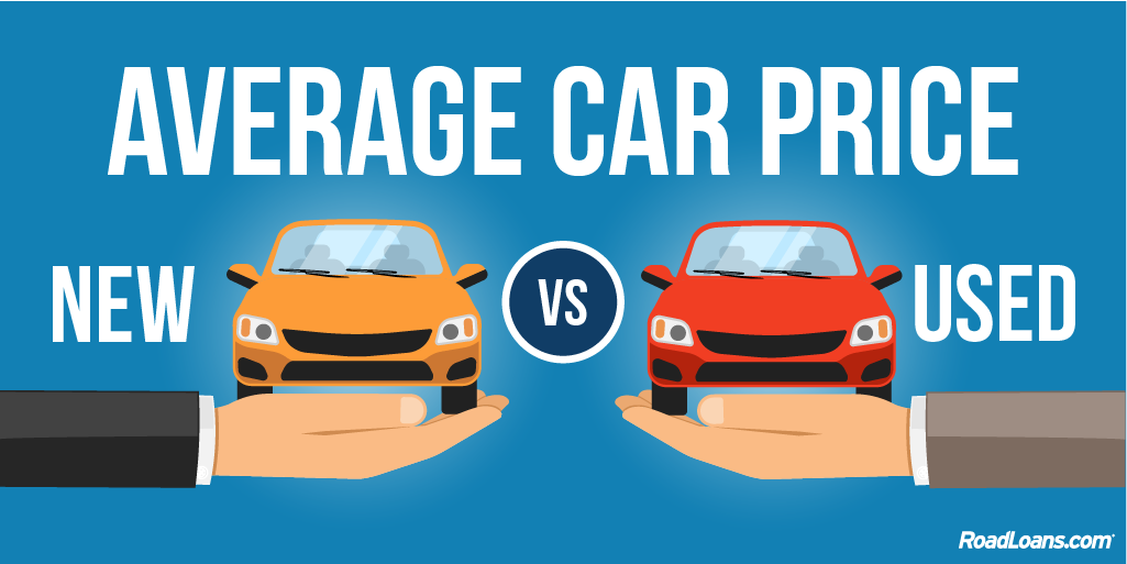 Average Car Prices, and the Advantages of Flexible Financing | RoadLoans