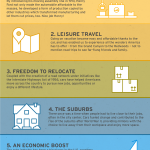 6 reasons to be thankful for the automobile infographic